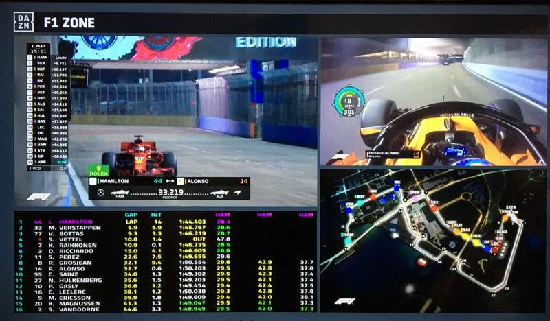(c) Formula1 DAZNのF1ゾーンにトラックビューが
