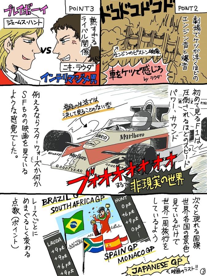 F1初心者向け「F1はじめてマンガ」(3/9)