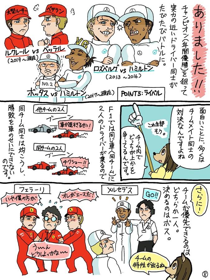 F1初心者向け「F1はじめてマンガ」(8/9)